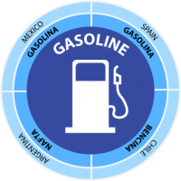 gasoline-gasolina-bencina-nafta-2
