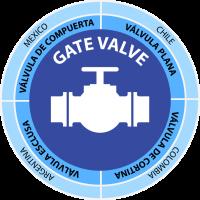 gate-valve-valvula-de-compuerta-plana-cortina-esclusa