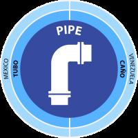 pipe-tubo-cano