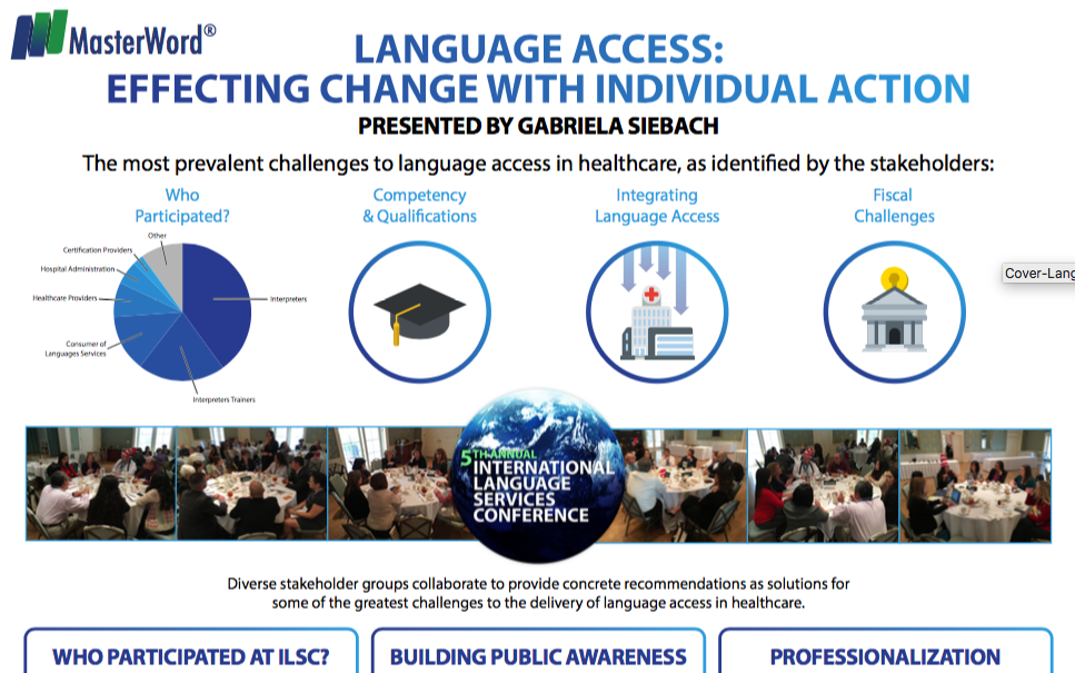 Language Access: Effecting Change with Individual Action – Infographic
