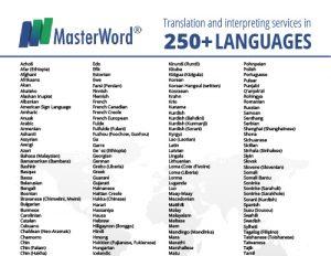 Language-Resource-IPI-Translation-Language-List