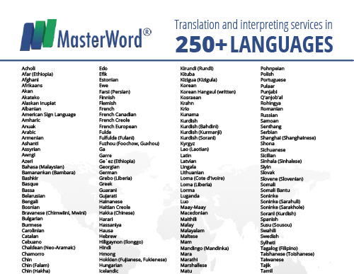 Language-Resource-IPI-Translation-Language-List