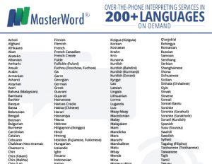 Language-Resource-OPI-Language-List